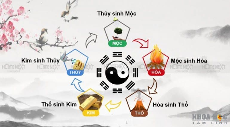 1900-phan-manh-cua-mot---the-law-of-one---hinh-hoc-thieng-lieng-sacred-geometry-va-ngu-hanh-2.jpg