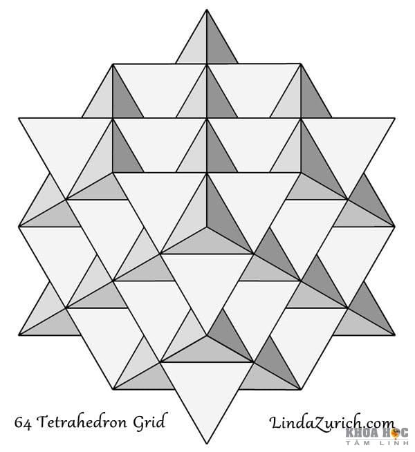 1900-phan-manh-cua-mot---the-law-of-one---hinh-hoc-thieng-lieng-sacred-geometry-va-ngu-hanh-4.jpg